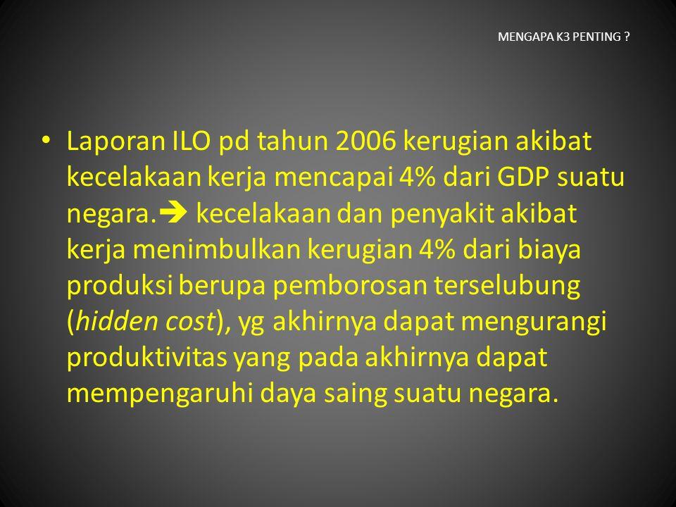 Laporan ILO pd tahun 2006 kerugian akibat kecelakaan kerja mencapai 4% dari GDP suatu negara.