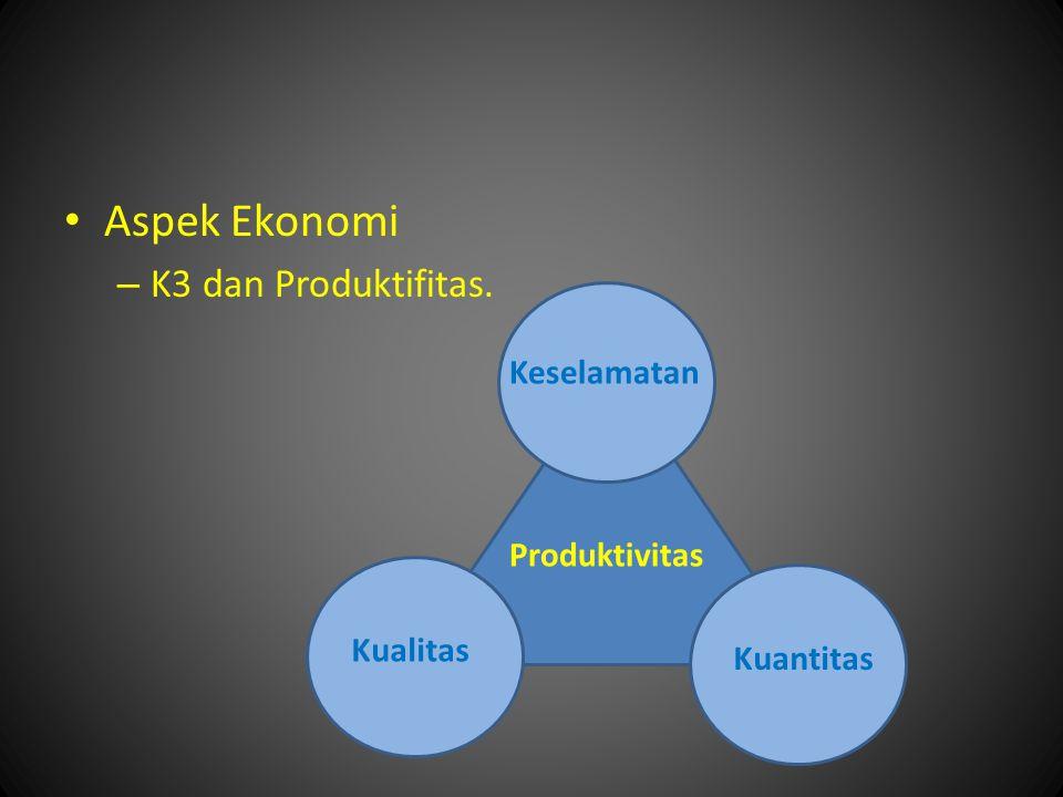 Aspek Ekonomi – K3 dan Produktifitas. Produktivitas Keselamatan Kualitas Kuantitas