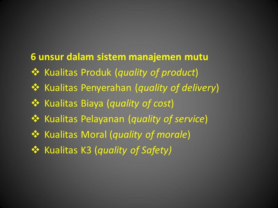 6 unsur dalam sistem manajemen mutu  Kualitas Produk (quality of product)  Kualitas Penyerahan (quality of delivery)  Kualitas Biaya (quality of cost)  Kualitas Pelayanan (quality of service)  Kualitas Moral (quality of morale)  Kualitas K3 (quality of Safety)