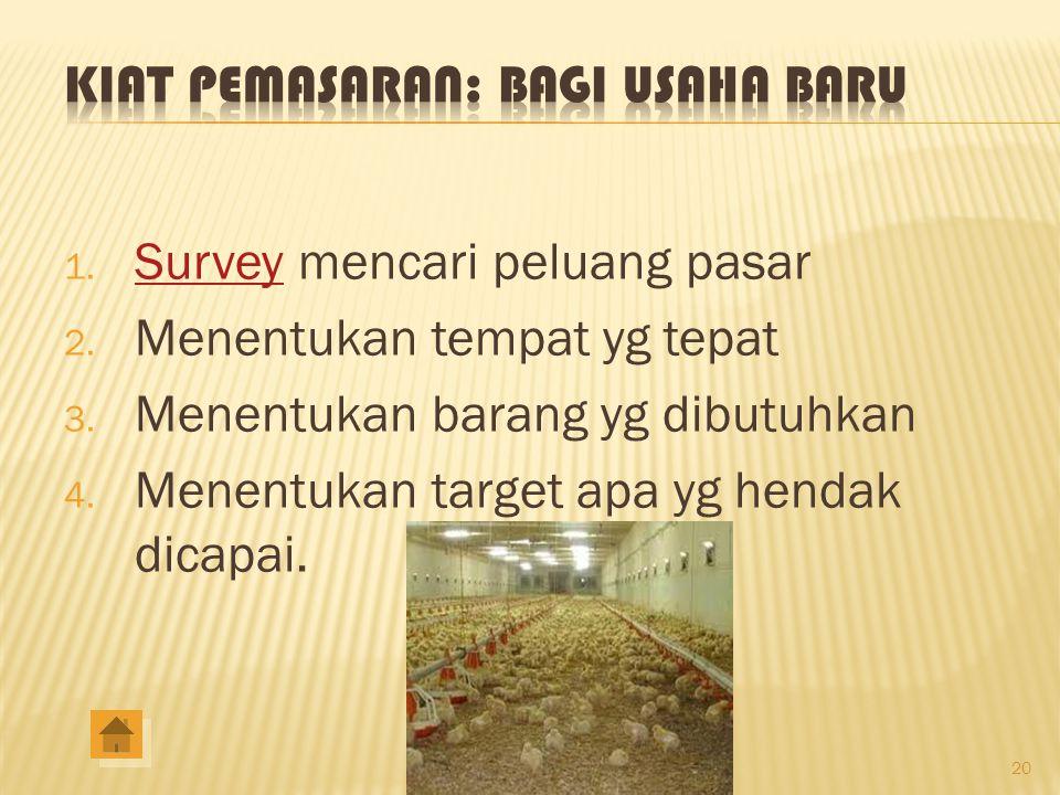 20 1. Survey mencari peluang pasar Survey 2. Menentukan tempat yg tepat 3. Menentukan barang yg dibutuhkan 4. Menentukan target apa yg hendak dicapai.