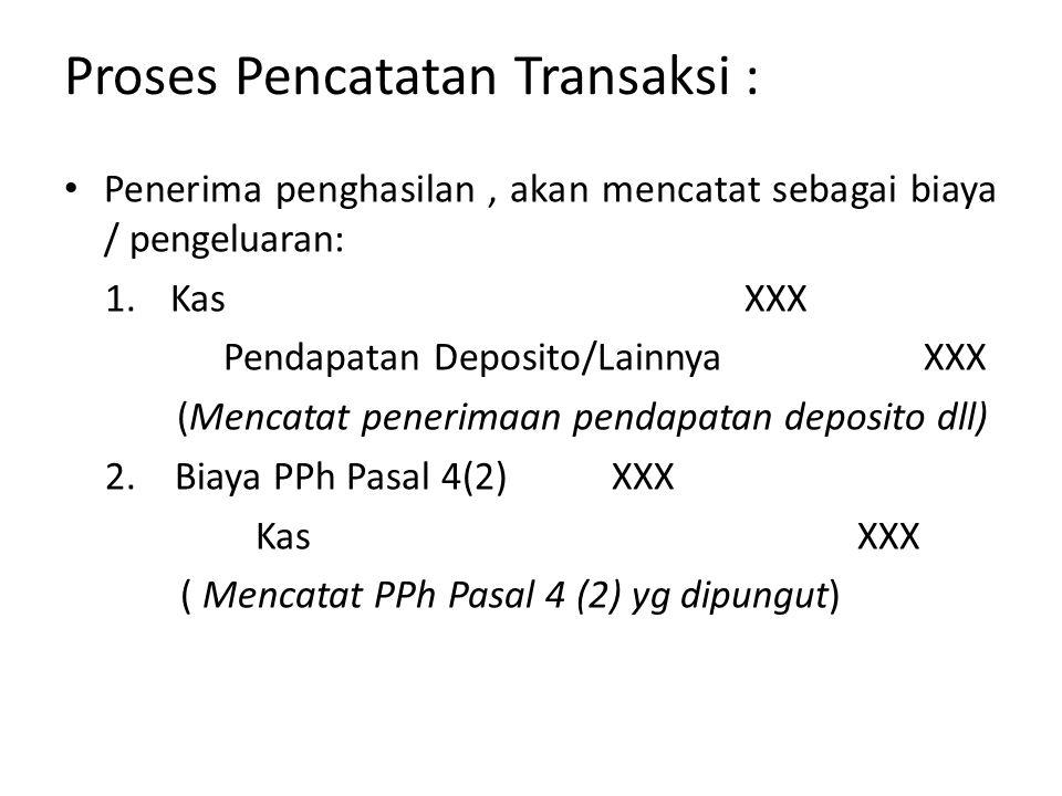 Proses Pencatatan Transaksi : Penerima penghasilan, akan mencatat sebagai biaya / pengeluaran: 1.Kas XXX Pendapatan Deposito/Lainnya XXX (Mencatat pen