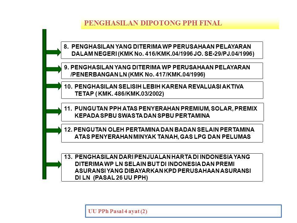 PENGHASILAN DIPOTONG PPH FINAL PENDAHULUAN UU PPh Pasal 4 ayat (2) 10.PENGHASILAN SELISIH LEBIH KARENA REVALUASI AKTIVA TETAP ( KMK. 486/KMK.03/2002)