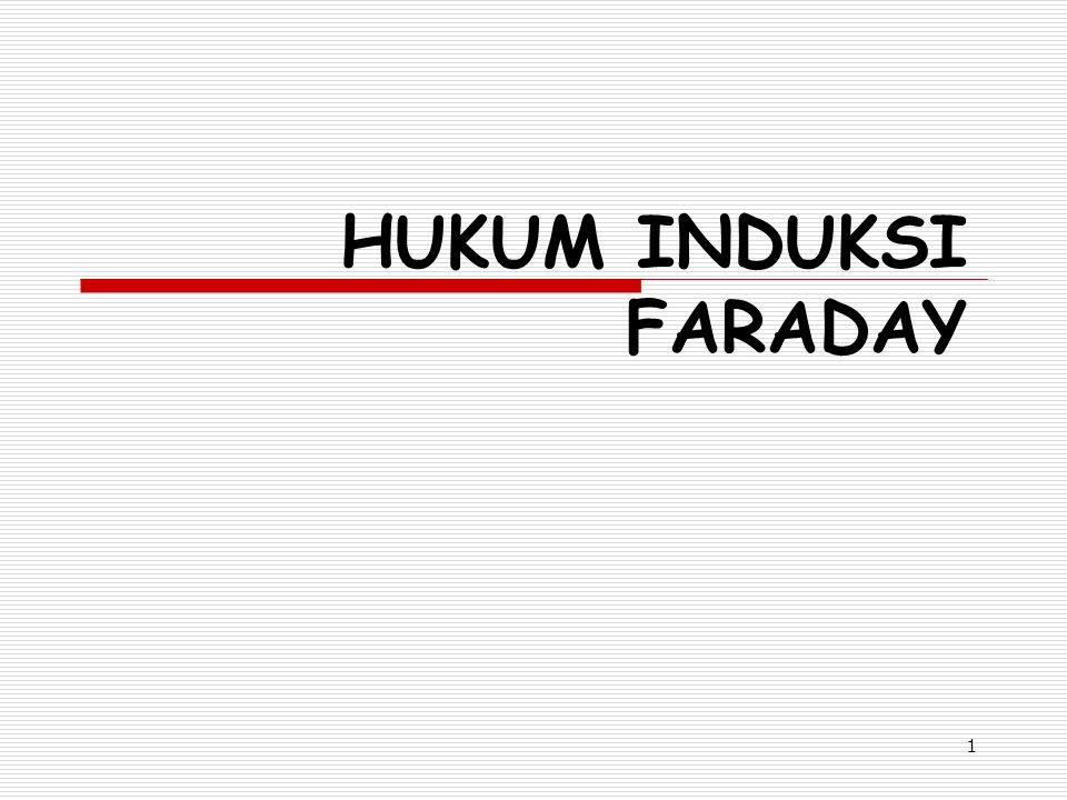 2 10.1Hukum Induksi Faraday Hukum induksi Faraday menyatakan bahwa tegangan gerak elektrik imbas ε di dalam sebuah rangkaian adalah sama (kecuali tanda negatifnya) dengan kecepatan perubahan fluks yang melalui rangkaian tersebut.