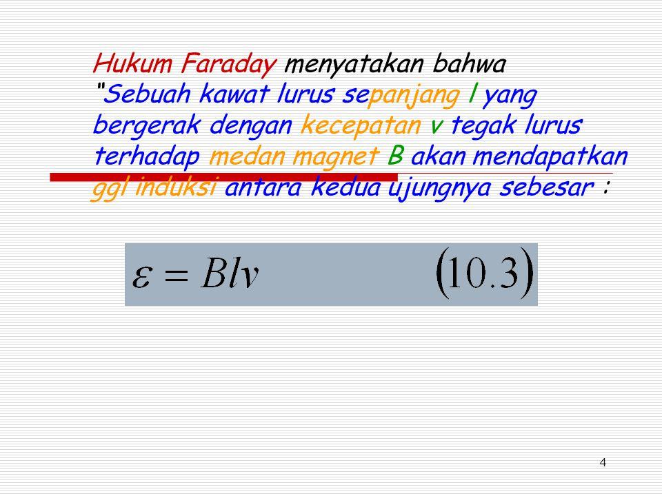 5 Contoh 1 : Sebuah solenoida panjang mempunyai 200 lilitan/cm dan mengangkut sebuah arus sebesar 1,5 A, diameternya adalah 3,0 cm.