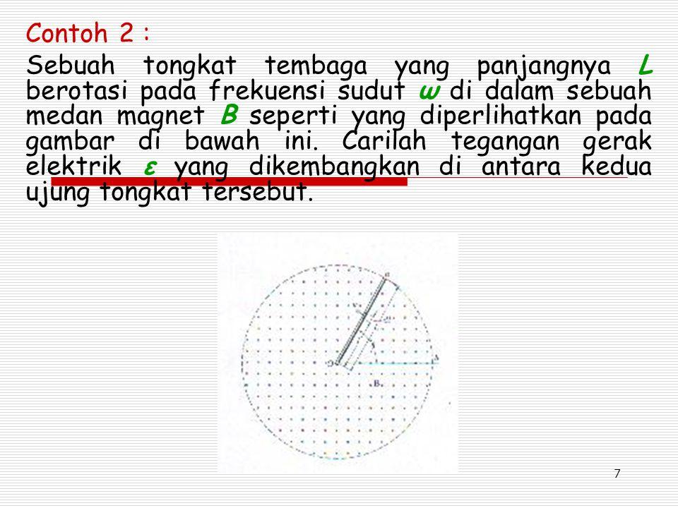 7 Contoh 2 : Sebuah tongkat tembaga yang panjangnya L berotasi pada frekuensi sudut ω di dalam sebuah medan magnet B seperti yang diperlihatkan pada g