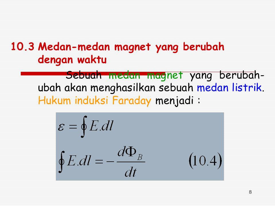 8 10.3Medan-medan magnet yang berubah dengan waktu Sebuah medan magnet yang berubah- ubah akan menghasilkan sebuah medan listrik. Hukum induksi Farada