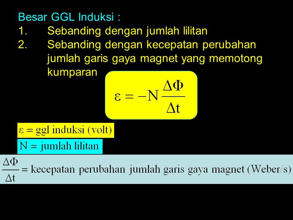 Besar GGL Induksi : 1.Sebanding dengan jumlah lilitan 2.Sebanding dengan kecepatan perubahan jumlah garis gaya magnet yang memotong kumparan