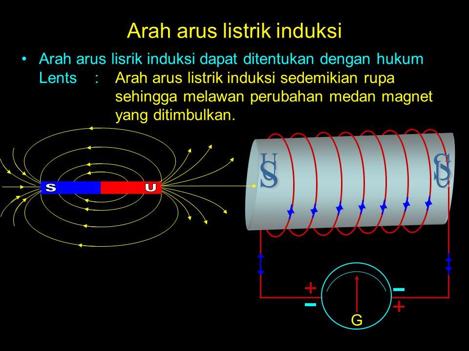 Arah arus listrik induksi Arah arus lisrik induksi dapat ditentukan dengan hukum Lents :Arah arus listrik induksi sedemikian rupa sehingga melawan per