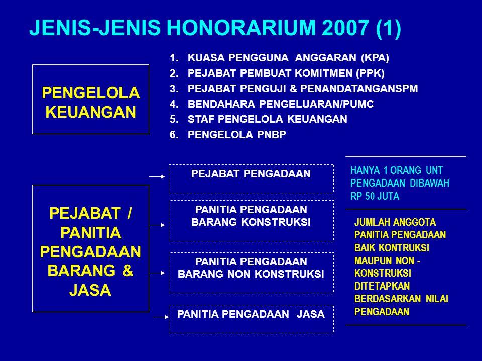 JENIS-JENIS HONORARIUM 2007 (1) PENGELOLA KEUANGAN PEJABAT / PANITIA PENGADAAN BARANG & JASA 1.KUASA PENGGUNA ANGGARAN (KPA) 2.PEJABAT PEMBUAT KOMITMEN (PPK) 3.PEJABAT PENGUJI & PENANDATANGANSPM 4.BENDAHARA PENGELUARAN/PUMC 5.STAF PENGELOLA KEUANGAN 6.PENGELOLA PNBP PANITIA PENGADAAN BARANG KONSTRUKSI PANITIA PENGADAAN BARANG NON KONSTRUKSI JUMLAH ANGGOTA PANITIA PENGADAAN BAIK KONTRUKSI MAUPUN NON - KONSTRUKSI DITETAPKAN BERDASARKAN NILAI PENGADAAN PANITIA PENGADAAN JASA PEJABAT PENGADAAN HANYA 1 ORANG UNT PENGADAAN DIBAWAH RP 50 JUTA