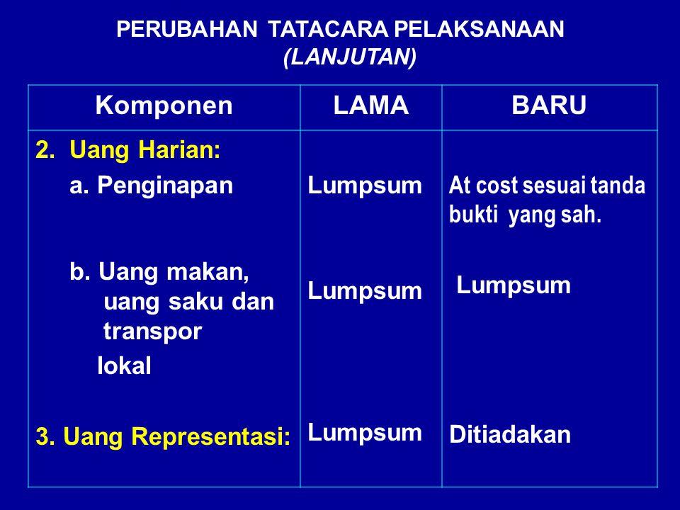 KomponenLAMABARU 2. Uang Harian: a. Penginapan b.