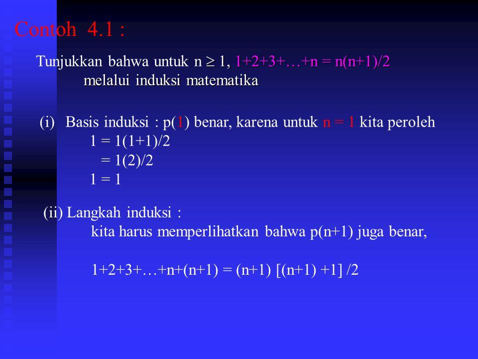 Contoh 4.1 :  1, 1+2+3+…+n = n(n+1)/2 Tunjukkan bahwa untuk n  1, 1+2+3+…+n = n(n+1)/2 melalui induksi matematika (i)Basis induksi : p(1) benar, karena untuk n = 1 kita peroleh 1 = 1(1+1)/2 = 1(2)/2 1 = 1 (ii) Langkah induksi : kita harus memperlihatkan bahwa p(n+1) juga benar, 1+2+3+…+n+(n+1) = (n+1) [(n+1) +1] /2
