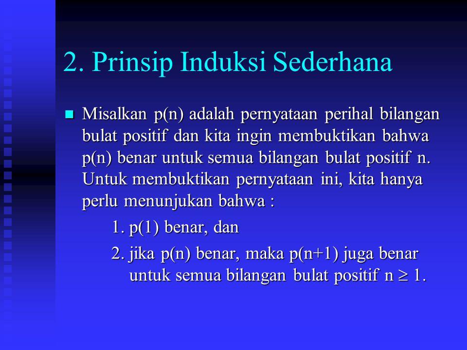 2. Prinsip Induksi Sederhana Misalkan p(n) adalah pernyataan perihal bilangan bulat positif dan kita ingin membuktikan bahwa p(n) benar untuk semua bi