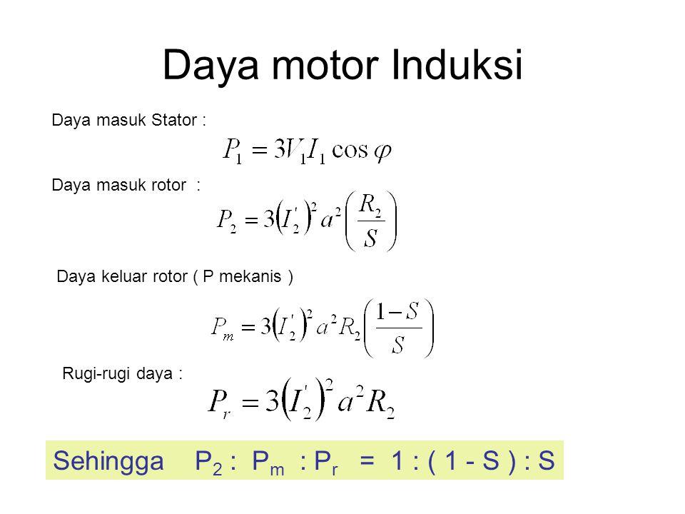 Daya motor Induksi Daya masuk Stator : Daya masuk rotor : Daya keluar rotor ( P mekanis ) Rugi-rugi daya : Sehingga P 2 : P m : P r = 1 : ( 1 - S ) :