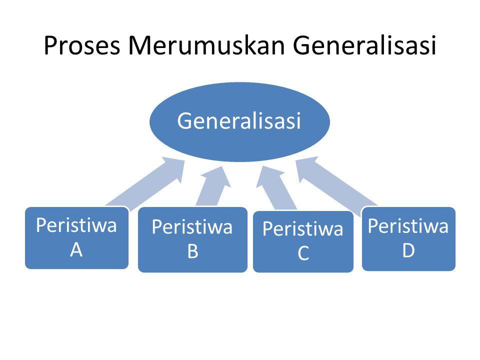 Generalisasi Peristiwa A Peristiwa B Peristiwa C Peristiwa D Proses Merumuskan Generalisasi