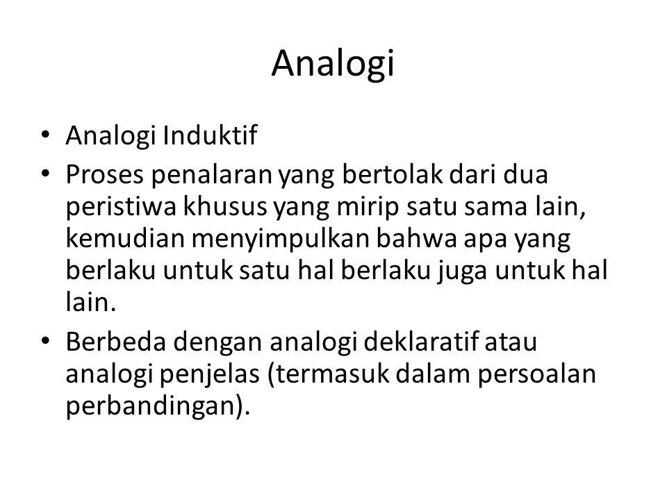 Tujuan melakukan analogi induktif (1)Meramalkan kesamaan (2)Menyingkapkan kekeliruan (3)Menyusun sebuah klasifikasi.