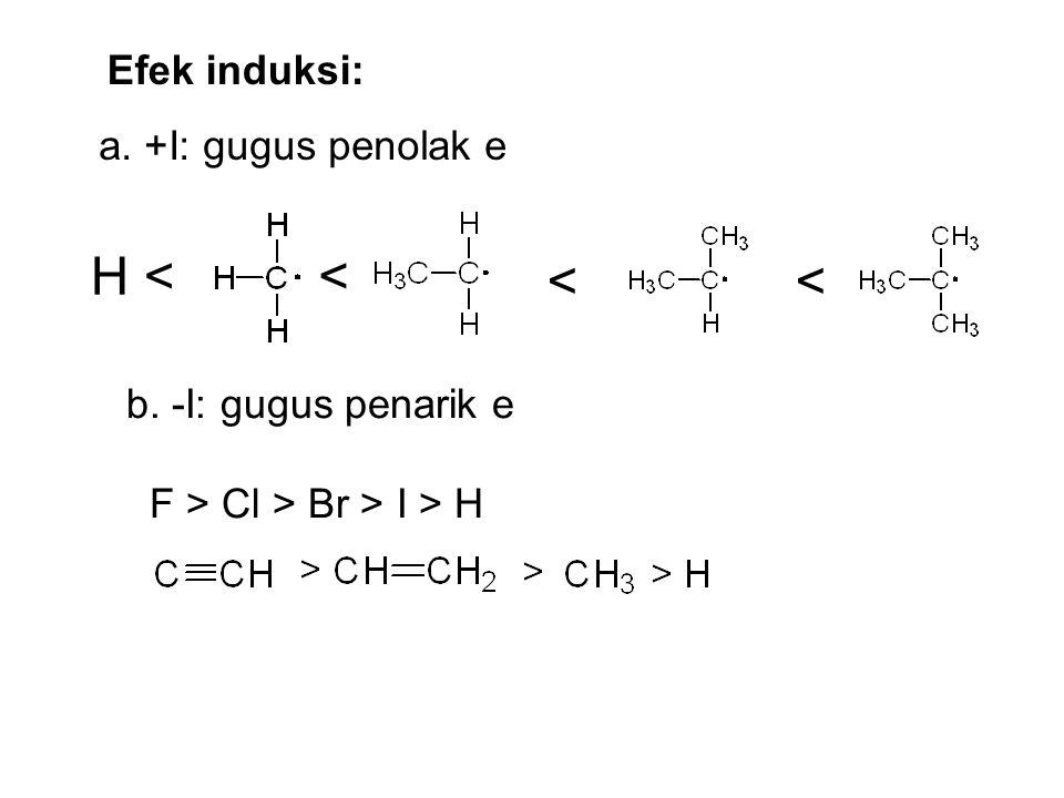 a. +I: gugus penolak e << <H < b. -I: gugus penarik e F > Cl > Br > I > H Efek induksi: