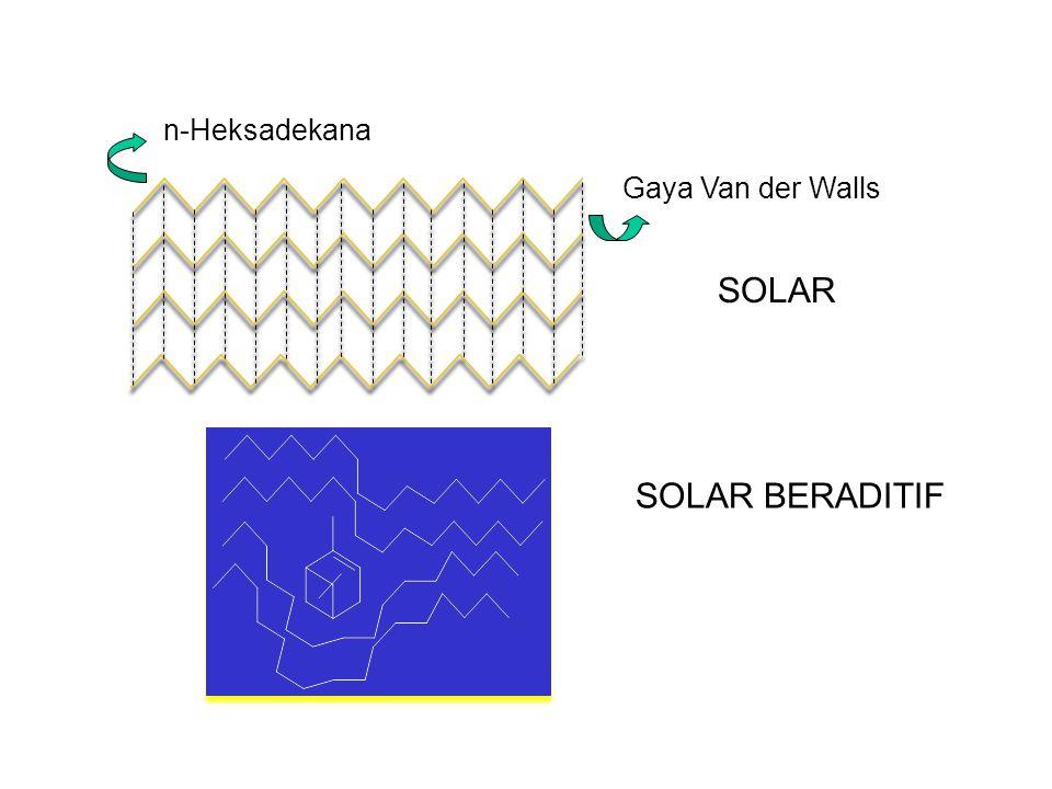 SOLAR n-Heksadekana Gaya Van der Walls SOLAR BERADITIF