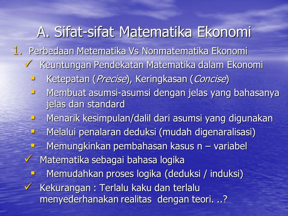 A.Sifat-sifat Matematika Ekonomi 1.