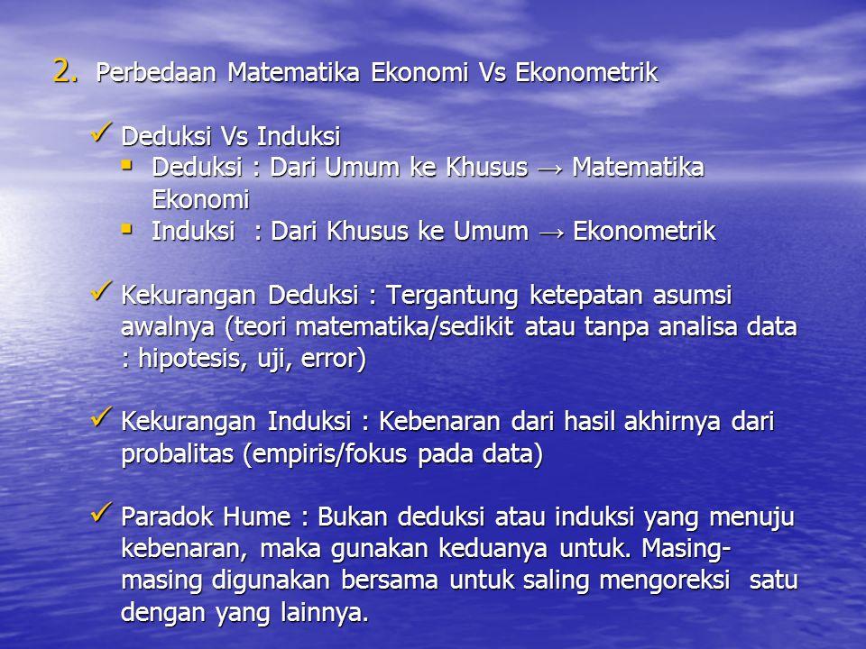 A. Sifat-sifat Matematika Ekonomi 1. Perbedaan Metematika Vs Nonmatematika Ekonomi Keuntungan Pendekatan Matematika dalam Ekonomi Keuntungan Pendekata