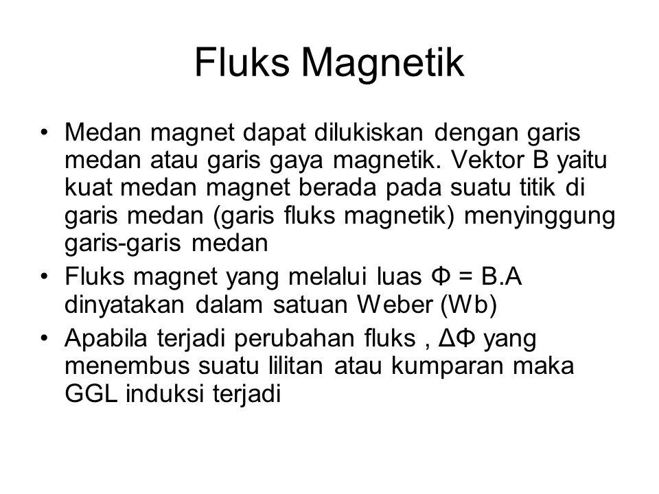 Fluks Magnetik Medan magnet dapat dilukiskan dengan garis medan atau garis gaya magnetik.