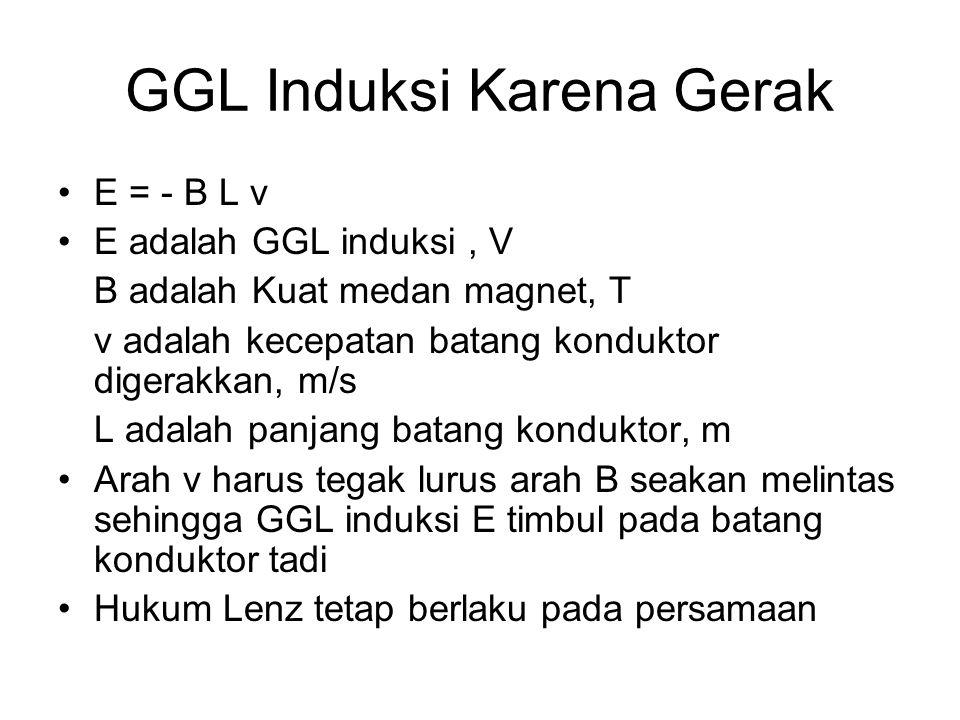 GGL Induksi Karena Gerak E = - B L v E adalah GGL induksi, V B adalah Kuat medan magnet, T v adalah kecepatan batang konduktor digerakkan, m/s L adalah panjang batang konduktor, m Arah v harus tegak lurus arah B seakan melintas sehingga GGL induksi E timbul pada batang konduktor tadi Hukum Lenz tetap berlaku pada persamaan