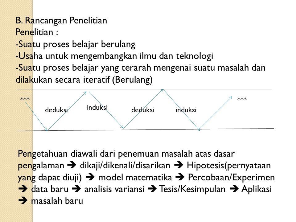 Induksi :  Penarikan kesimpulan berdasarkan keadaan khusus untuk diberlakukan secara umum  Penetuan kaidah umum berdasarkan kaidah-kaidah khusus.