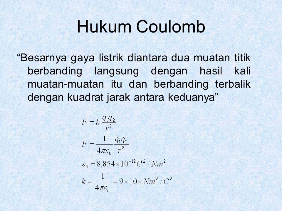 "Hukum Coulomb ""Besarnya gaya listrik diantara dua muatan titik berbanding langsung dengan hasil kali muatan-muatan itu dan berbanding terbalik dengan"