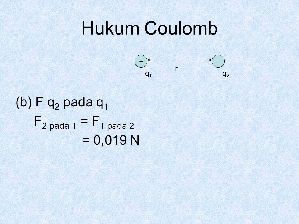 Hukum Coulomb (b) F q 2 pada q 1 F 2 pada 1 = F 1 pada 2 = 0,019 N +- q1q1 q2q2 r