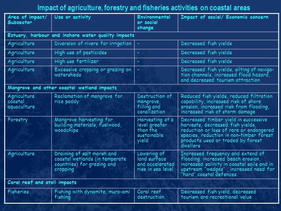 Penangkapan ramah lingkungan F Selektivitas yang tinggi F Tidak merusak habitat F Menghasilkan ikan berkualitas tinggi F By-catch dan discard catch ya