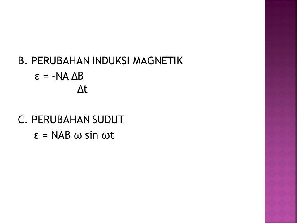 B. PERUBAHAN INDUKSI MAGNETIK ε = -NA ∆B ∆t C. PERUBAHAN SUDUT ε = NAB ω sin ωt