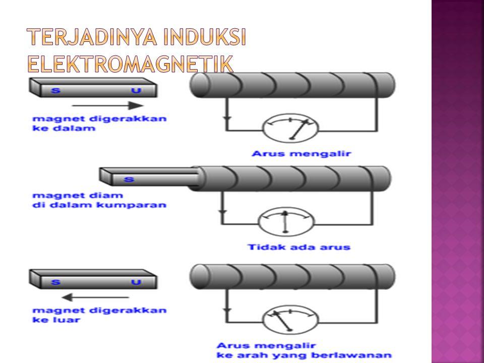 Sebuah kawat panjangnya 5m bergerak tegak lurus pada medan magnetik dengan kecepatan 10m/s, pada ujung ujung kawat timbul beda potensial 2,5 V.