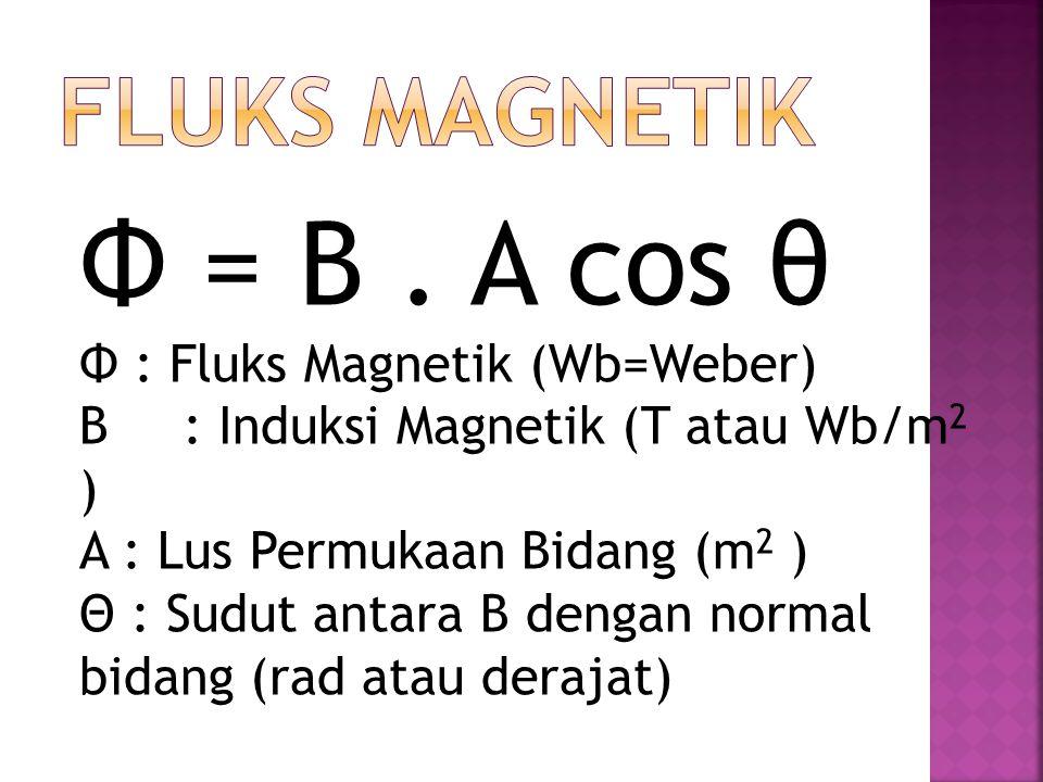 Φ = B. A cos θ Φ : Fluks Magnetik (Wb=Weber) B : Induksi Magnetik (T atau Wb/m 2 ) A : Lus Permukaan Bidang (m 2 ) Θ : Sudut antara B dengan normal bi
