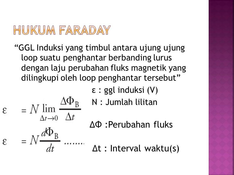 GGL Induksi yang timbul antara ujung ujung loop suatu penghantar berbanding lurus dengan laju perubahan fluks magnetik yang dilingkupi oleh loop penghantar tersebut ε : ggl induksi (V) N : Jumlah lilitan kumparan ΔΦ :Perubahan fluks magnetik(Wb) Δt : Interval waktu(s)