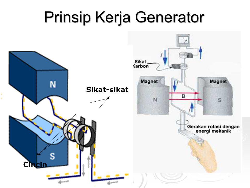 Prinsip Kerja Generator Sikat-sikat Cincin
