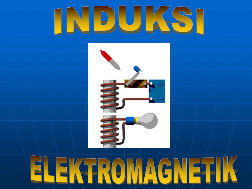 PENGERTIAN Induksi Elektromagnetik adalah peristiwa timbulnya GGL atau arus listrik pada suatu penghantar atau kumparan akibat mengalami perubahan garis-garis gaya magnet (fluks magnetik).