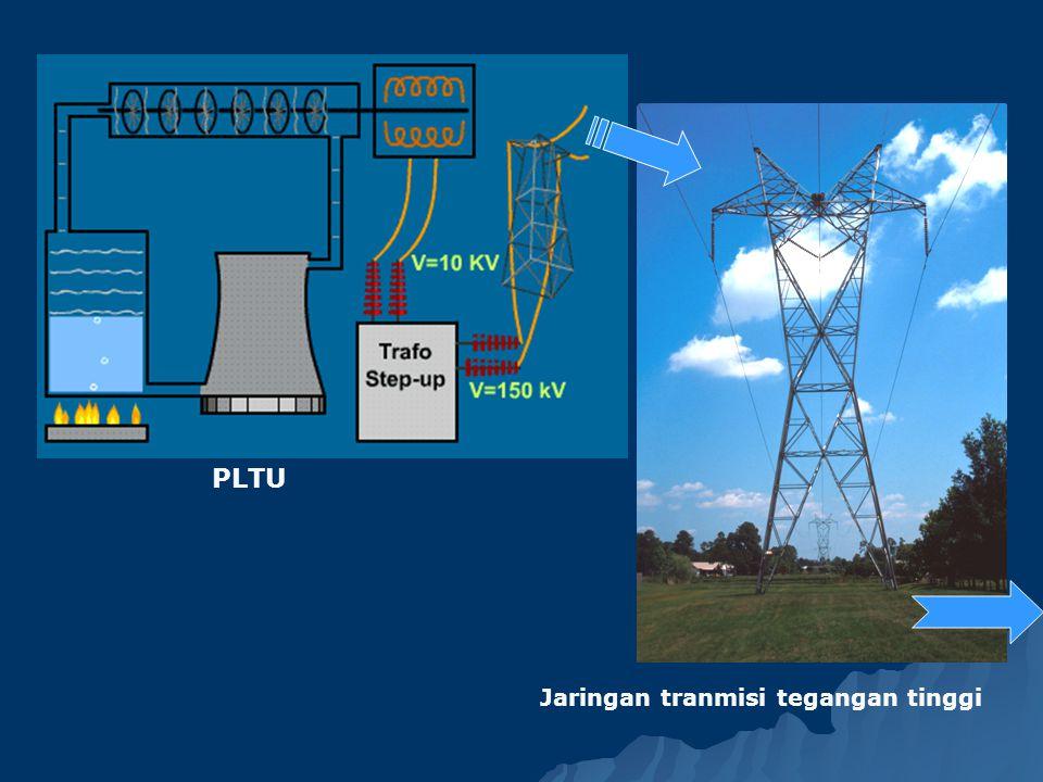 PLTU Jaringan tranmisi tegangan tinggi