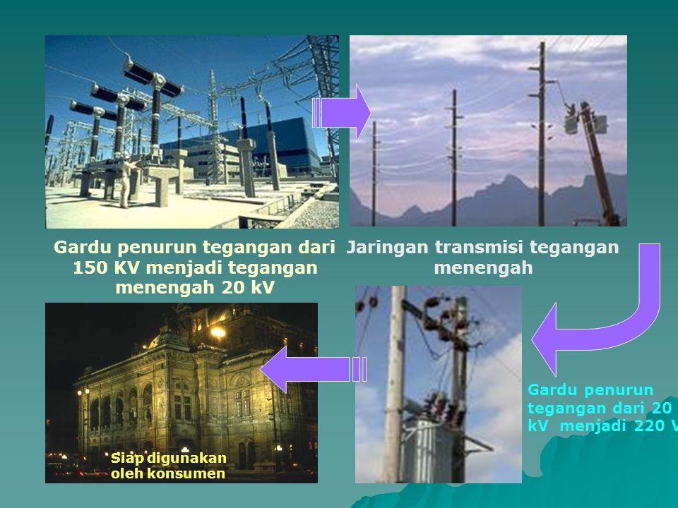 Gardu penurun tegangan dari 150 KV menjadi tegangan menengah 20 kV Jaringan transmisi tegangan menengah Gardu penurun tegangan dari 20 kV menjadi 220