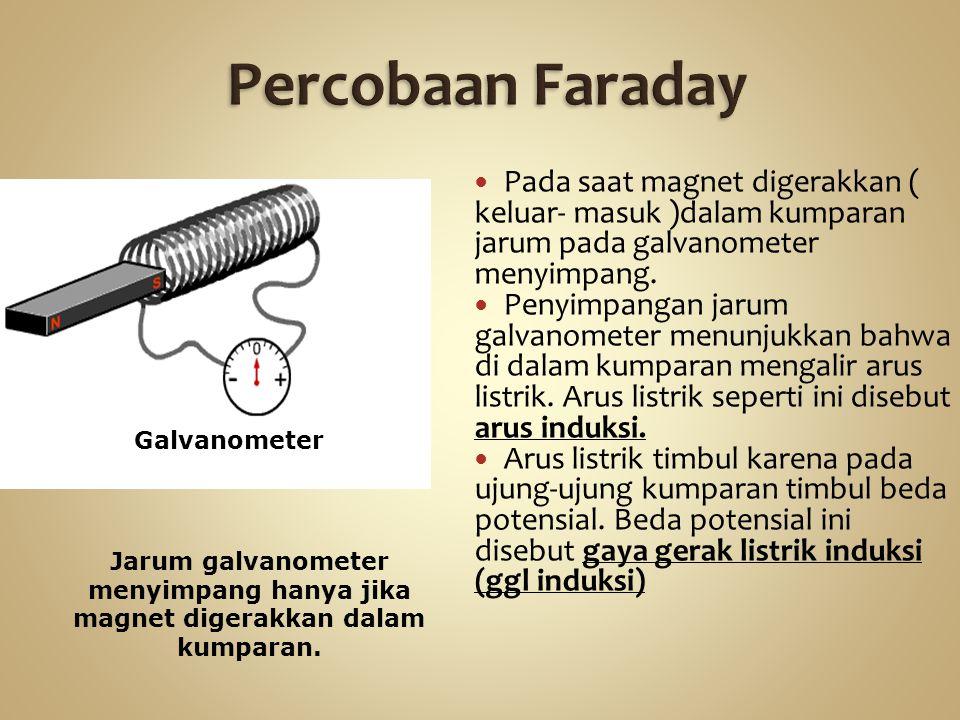 Pada saat magnet digerakkan ( keluar- masuk )dalam kumparan jarum pada galvanometer menyimpang. Penyimpangan jarum galvanometer menunjukkan bahwa di d