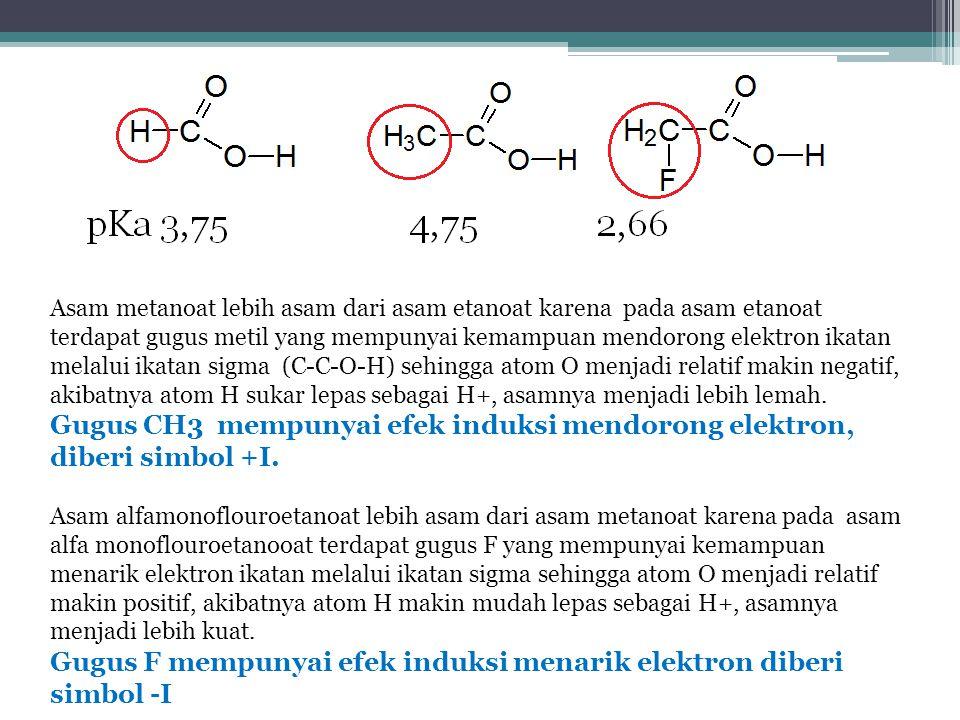 Asam metanoat lebih asam dari asam etanoat karena pada asam etanoat terdapat gugus metil yang mempunyai kemampuan mendorong elektron ikatan melalui ik