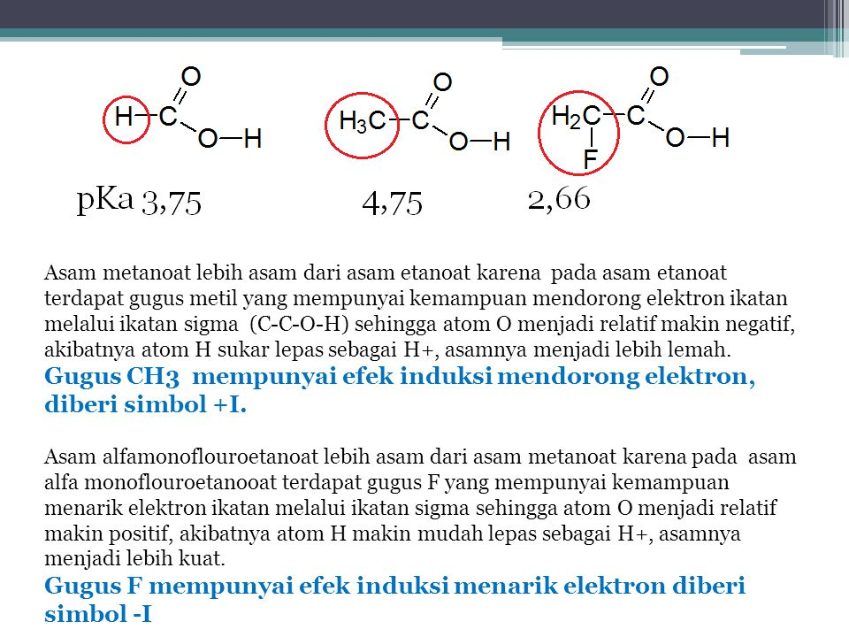Asam metanoat lebih asam dari asam etanoat karena pada asam etanoat terdapat gugus metil yang mempunyai kemampuan mendorong elektron ikatan melalui ikatan sigma (C-C-O-H) sehingga atom O menjadi relatif makin negatif, akibatnya atom H sukar lepas sebagai H+, asamnya menjadi lebih lemah.
