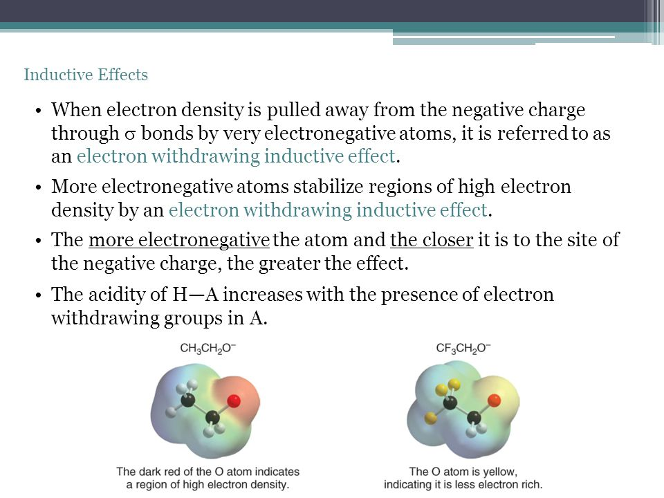 When electron density is pulled away from the negative charge through  bonds by very electronegative atoms, it is referred to as an electron withdrawing inductive effect.