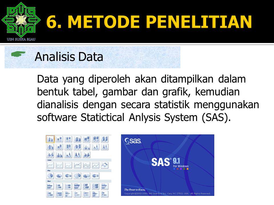  Analisis Data Data yang diperoleh akan ditampilkan dalam bentuk tabel, gambar dan grafik, kemudian dianalisis dengan secara statistik menggunakan so