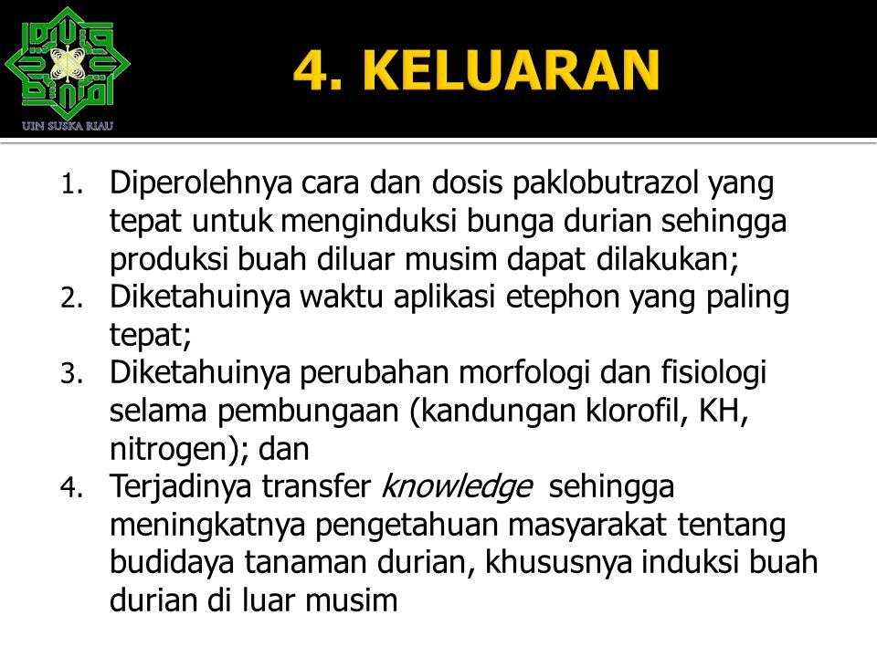 1. Diperolehnya cara dan dosis paklobutrazol yang tepat untuk menginduksi bunga durian sehingga produksi buah diluar musim dapat dilakukan; 2. Diketah