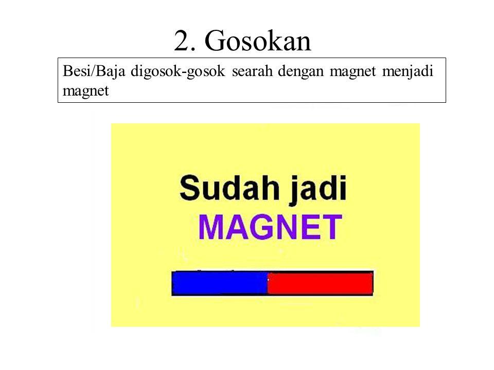 1. Induksi Besi/Baja didekatkan dengan magnet akan menjadi magnet