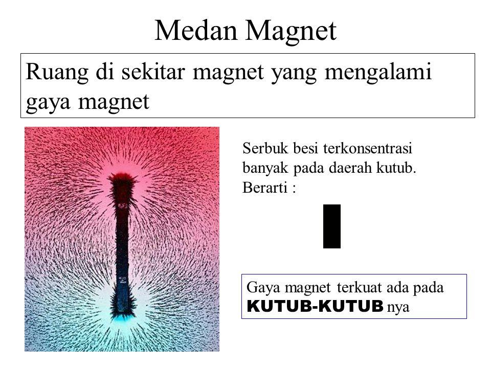Medan Magnet Ruang di sekitar magnet yang mengalami gaya magnet Serbuk besi terkonsentrasi banyak pada daerah kutub.