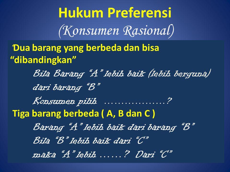 Hukum Preferensi (Konsumen Rasional) Dua barang yang berbeda dan bisa dibandingkan Bila Barang A lebih baik (lebih berguna) dari barang B Konsumen pilih ……………….