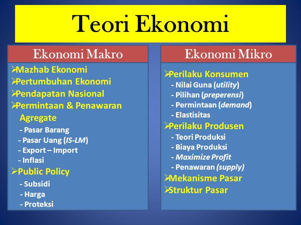 Teori Ekonomi Ekonomi MakroEkonomi Mikro  Mazhab Ekonomi  Pertumbuhan Ekonomi  Pendapatan Nasional  Permintaan & Penawaran Agregate - Pasar Barang - Pasar Uang (IS-LM) - Export – Import - Inflasi  Public Policy - Subsidi - Harga - Proteksi  Perilaku Konsumen - Nilai Guna (utility) - Pilihan (preperensi) - Permintaan (demand) - Elastisitas  Perilaku Produsen - Teori Produksi - Biaya Produksi - Maximize Profit - Penawaran (supply)  Mekanisme Pasar  Struktur Pasar