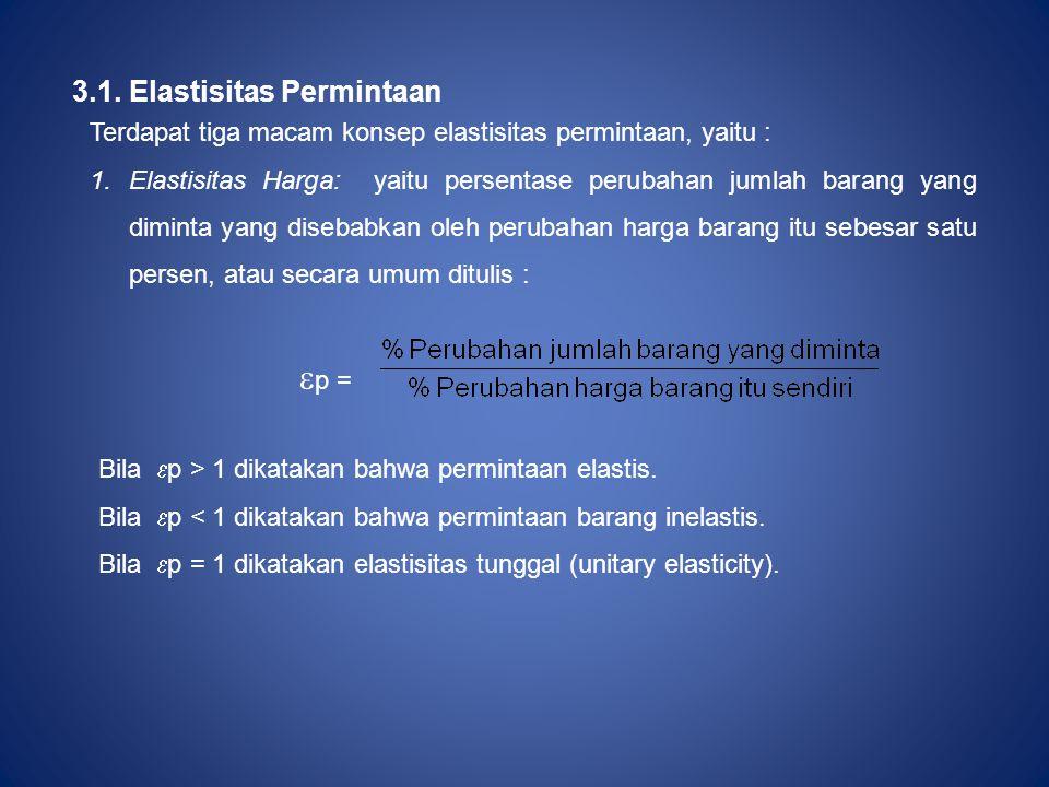 3.1. Elastisitas Permintaan Terdapat tiga macam konsep elastisitas permintaan, yaitu : 1.Elastisitas Harga: yaitu persentase perubahan jumlah barang y