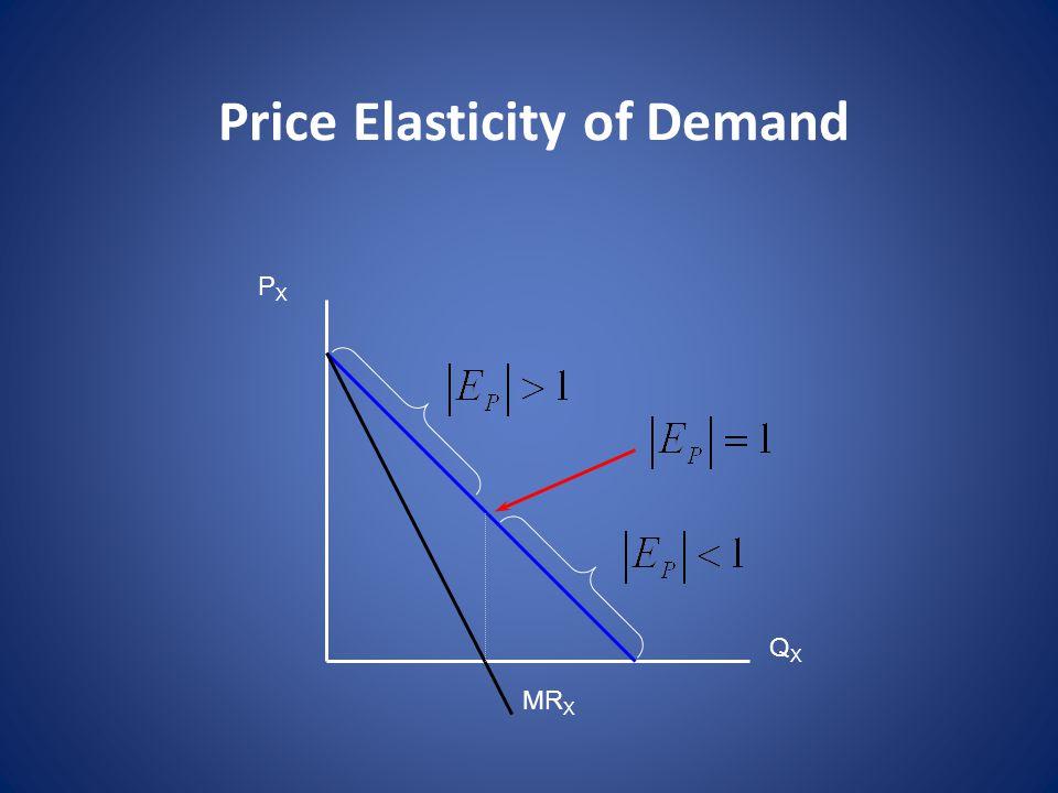 Price Elasticity of Demand PXPX QXQX MR X