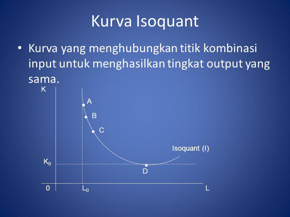 Kurva Isoquant Kurva yang menghubungkan titik kombinasi input untuk menghasilkan tingkat output yang sama. K L0L0L0 K0K0 D A B C Isoquant (I)